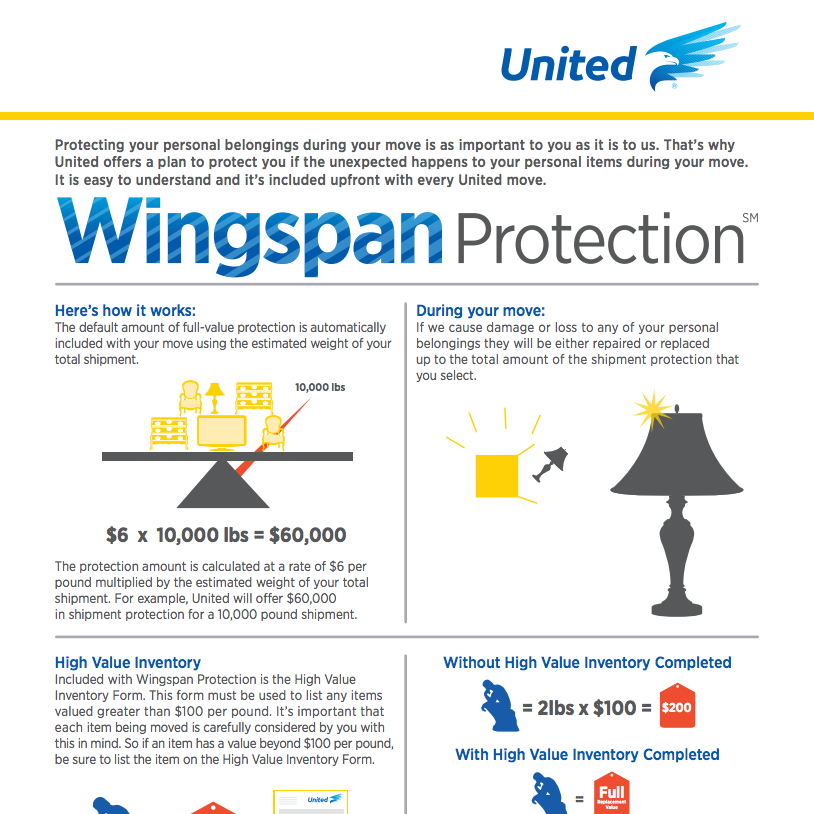 wingspan-protection